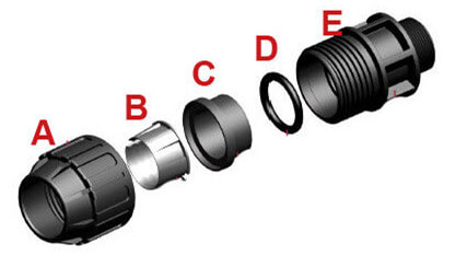 PP compression couplings